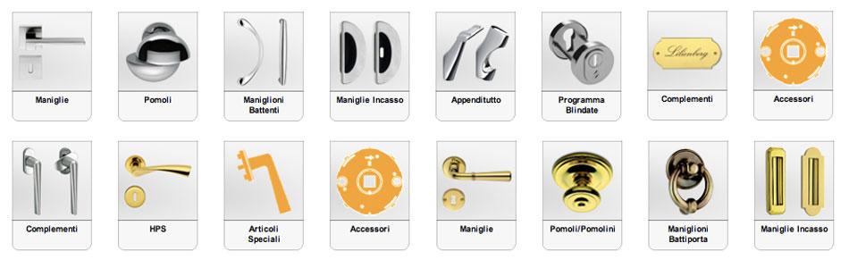 Rigo serramenti vendita ed installazione accessori per - Maniglie per finestre vasistas ...